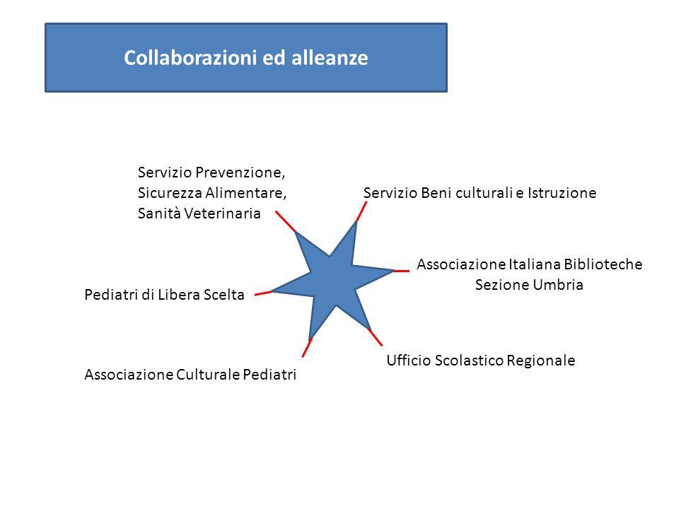 Collaborazioni ed alleanze Servizio Prevenzione, Sicurezza Alimentare, Sanità Veterinaria Servizio Beni culturali e Istruzione Ufficio Scolastico Regi