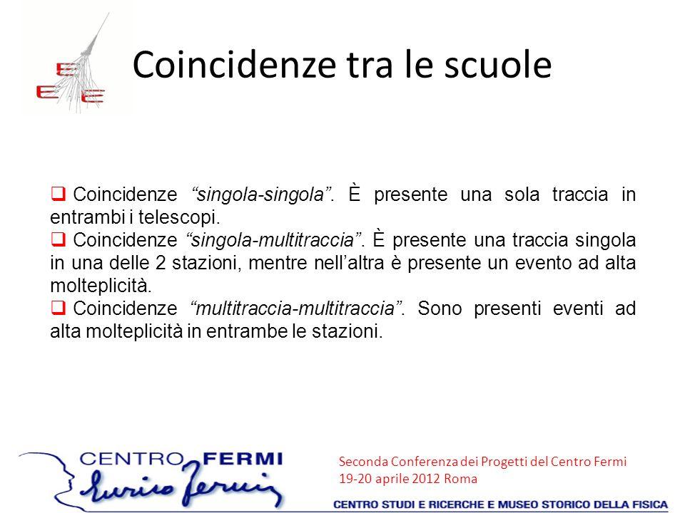 Seconda Conferenza dei Progetti del Centro Fermi 19-20 aprile 2012 Roma Coincidenze tra le scuole Coincidenze singola-singola. È presente una sola tra