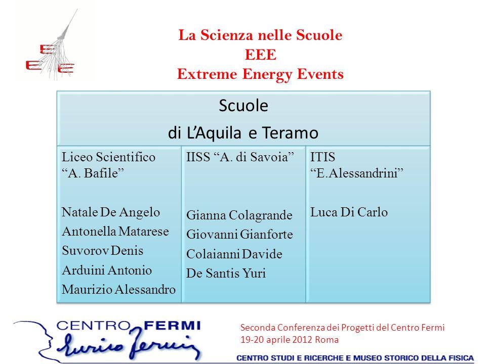La Scienza nelle Scuole EEE Extreme Energy Events Seconda Conferenza dei Progetti del Centro Fermi 19-20 aprile 2012 Roma