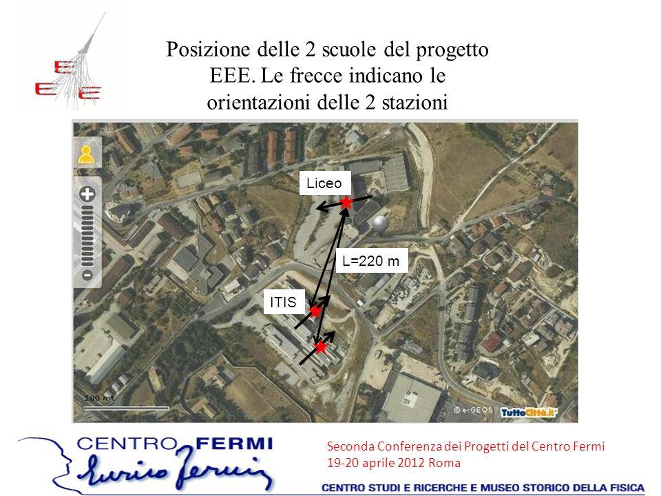 Seconda Conferenza dei Progetti del Centro Fermi 19-20 aprile 2012 Roma Posizione delle 2 scuole del progetto EEE. Le frecce indicano le orientazioni