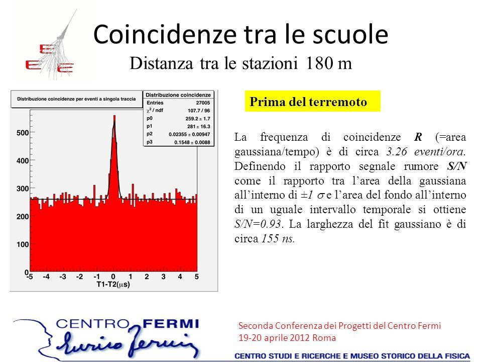 Seconda Conferenza dei Progetti del Centro Fermi 19-20 aprile 2012 Roma Coincidenze tra le scuole Distanza tra le stazioni 180 m Eventi singola-singola Sottraendo ad ogni differenza di tempo ΔT il ritardo tra le due stazioni, si ottiene il grafico a lato.