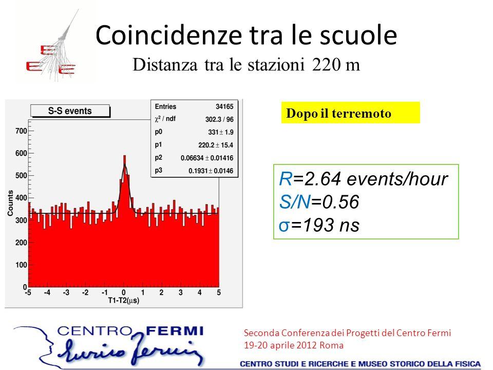 Coincidenze tra le scuole Distanza tra le stazioni 220 m R=2.64 events/hour S/N=0.56 σ=193 ns Seconda Conferenza dei Progetti del Centro Fermi 19-20 a