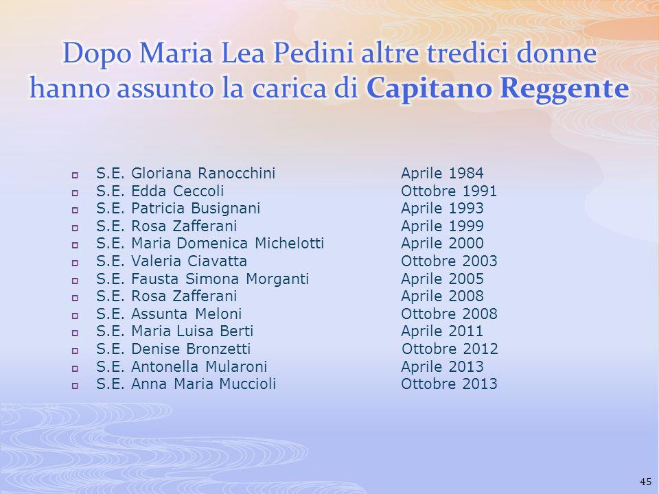S.E. Gloriana Ranocchini Aprile 1984 S.E. Edda Ceccoli Ottobre 1991 S.E. Patricia Busignani Aprile 1993 S.E. Rosa Zafferani Aprile 1999 S.E. Maria Dom