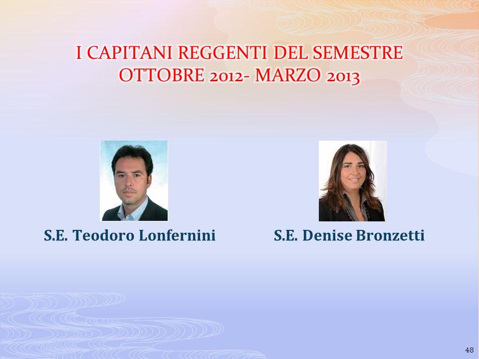 S.E. Teodoro Lonfernini S.E. Denise Bronzetti 48