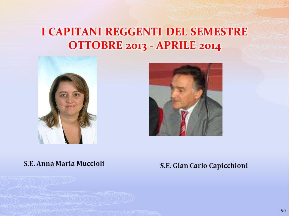 50 S.E. Anna Maria Muccioli S.E. Gian Carlo Capicchioni