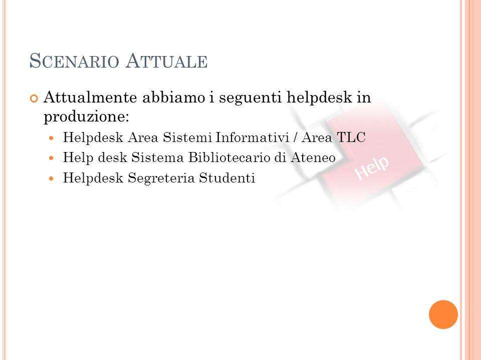 S CENARIO A TTUALE Attualmente abbiamo i seguenti helpdesk in produzione: Helpdesk Area Sistemi Informativi / Area TLC Help desk Sistema Bibliotecario di Ateneo Helpdesk Segreteria Studenti