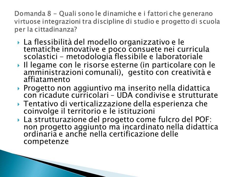 La flessibilità del modello organizzativo e le tematiche innovative e poco consuete nei curricula scolastici - metodologia flessibile e laboratoriale