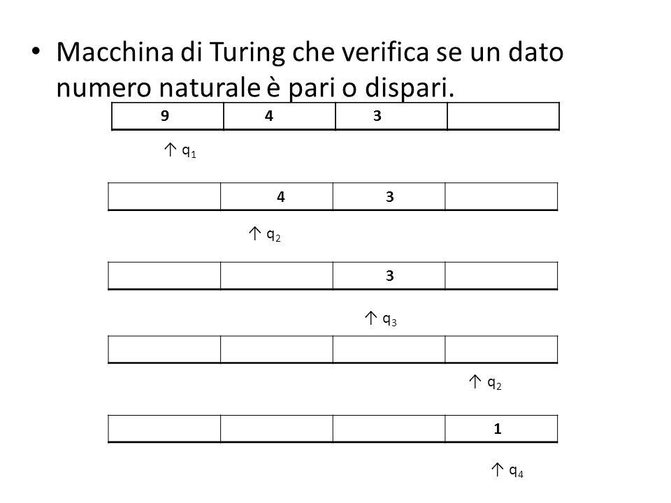 Macchina di Turing che verifica se un dato numero naturale è pari o dispari. 9 4 3 q 1 9 4 3 9 4 3 4 3 q 2 3 q 3 1 q 4