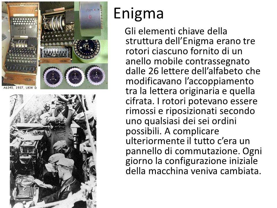 Enigma Gli elementi chiave della struttura dellEnigma erano tre rotori ciascuno fornito di un anello mobile contrassegnato dalle 26 lettere dellalfabe
