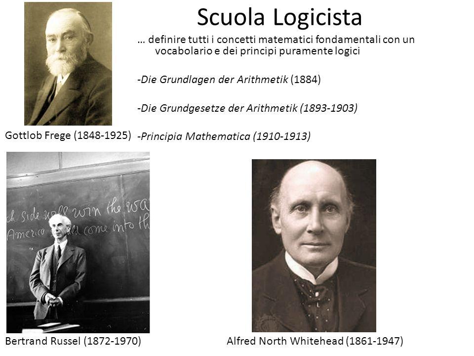 Scuola Logicista … definire tutti i concetti matematici fondamentali con un vocabolario e dei principi puramente logici -Die Grundlagen der Arithmetik