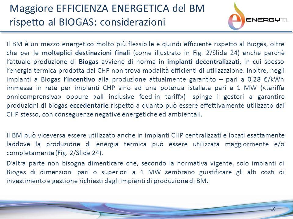 Maggiore EFFICIENZA ENERGETICA del BM rispetto al BIOGAS: considerazioni Il BM è un mezzo energetico molto più flessibile e quindi efficiente rispetto al Biogas, oltre che per le molteplici destinazioni finali (come illustrato in Fig.