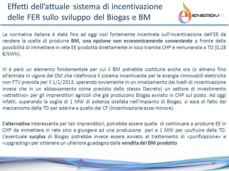 Effetti dellattuale sistema di incentivazione delle FER sullo sviluppo del Biogas e BM La normativa italiana è stata fino ad oggi così fortemente incentrata sullincentivazione dellEE da rendere la scelta di produrre BM, una opzione non economicamente conveniente a fronte della possibilità di immettere in rete EE prodotta direttamente in loco tramite CHP e remunerata a TO (0,28 /kWh).