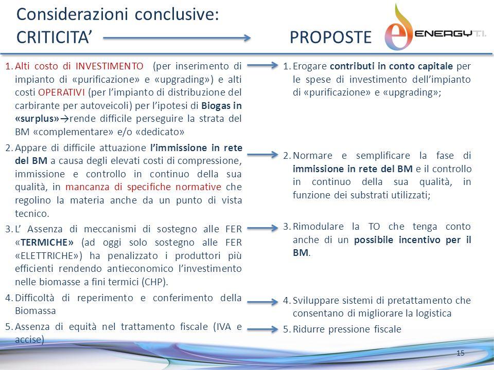 Considerazioni conclusive: CRITICITA PROPOSTE 1.Alti costo di INVESTIMENTO (per inserimento di impianto di «purificazione» e «upgrading») e alti costi