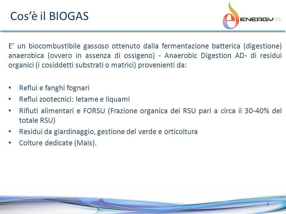Cosè il BIOGAS E un biocombustibile gassoso ottenuto dalla fermentazione batterica (digestione) anaerobica (ovvero in assenza di ossigeno) - Anaerobic Digestion AD- di residui organici (i cosiddetti substrati o matrici) provenienti da: Reflui e fanghi fognari Reflui zootecnici: letame e liquami Rifiuti alimentari e FORSU (Frazione organica dei RSU pari a circa il 30-40% del totale RSU) Residui da giardinaggio, gestione del verde e orticoltura Colture dedicate (Mais).