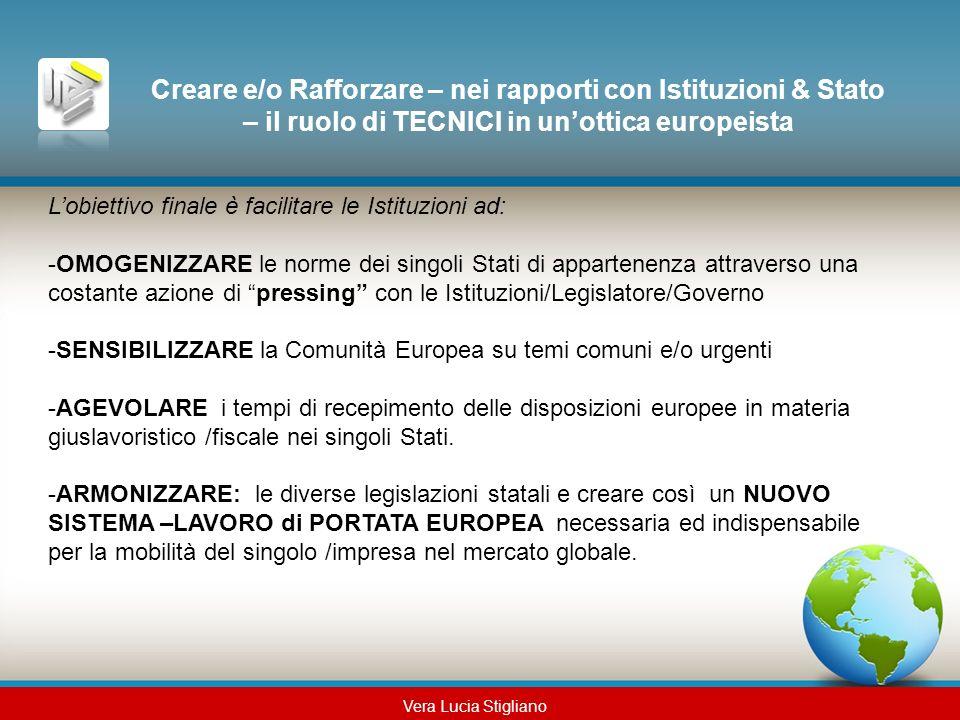 Creare e/o Rafforzare – nei rapporti con Istituzioni & Stato – il ruolo di TECNICI in unottica europeista STRUMENTI: UTILIZZO CANALI ISTITUZIONALI EUROPEI; MAGGIOR IMPULSO AL CLUB EUROPEO DELLE LIBERE PROFESSIONI OBIETTIVI : PROMUOVERE CONSAPEVOLEZZA SOCIALE TRANSNAZIONALE Vera Lucia Stigliano