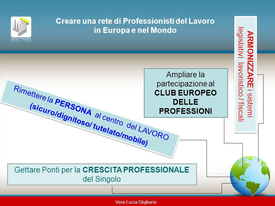 Creare una rete di Professionisti del Lavoro in Europa e nel Mondo Ampliare la partecipazione al CLUB EUROPEO DELLE PROFESSIONI ARMONIZZARE i sistemi legislativi lavoristico / fiscali Rimettere la PERSONA al centro del LAVORO (sicuro/dignitoso/ tutelato/mobile) Rimettere la PERSONA al centro del LAVORO (sicuro/dignitoso/ tutelato/mobile) Gettare Ponti per la CRESCITA PROFESSIONALE del Singolo Vera Lucia Stigliano