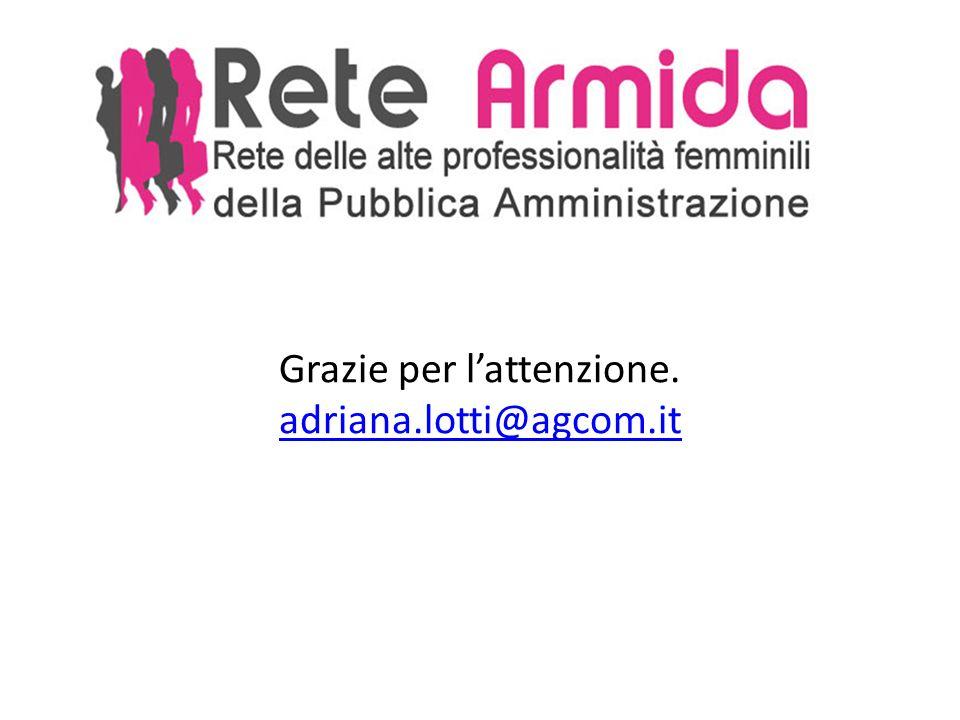 Grazie per lattenzione. adriana.lotti@agcom.it