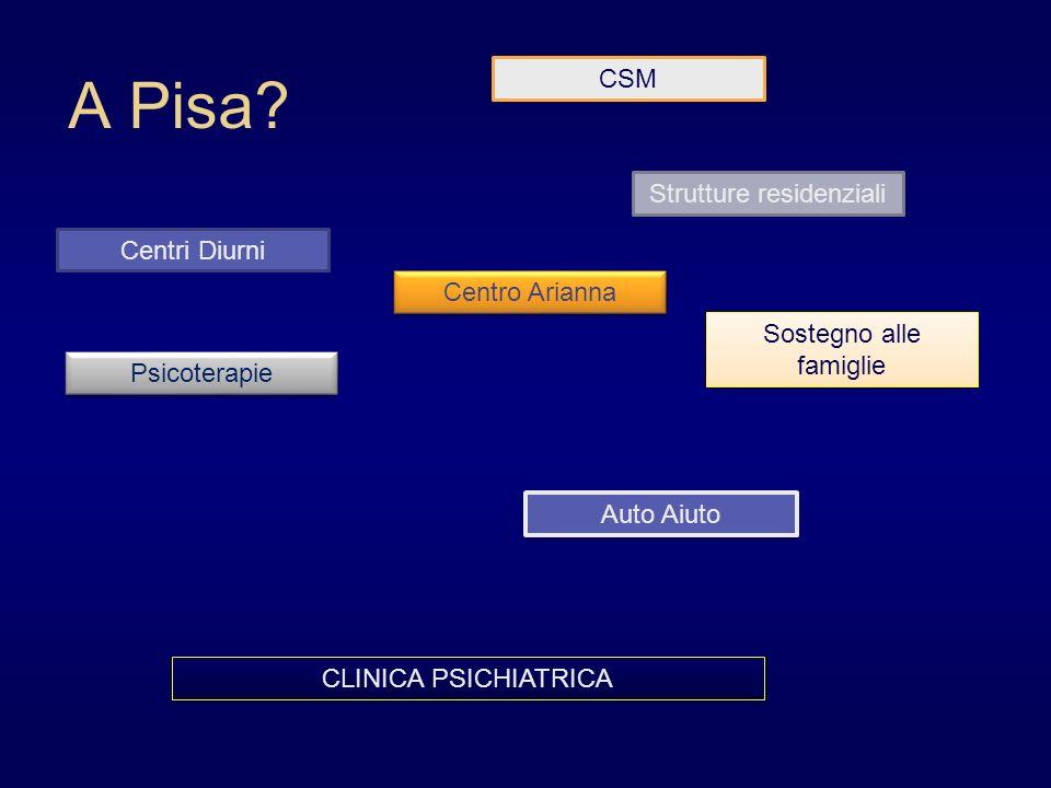 Il rapporto con la clinica universitaria Da due circuiti autonomi A due circuiti integrati