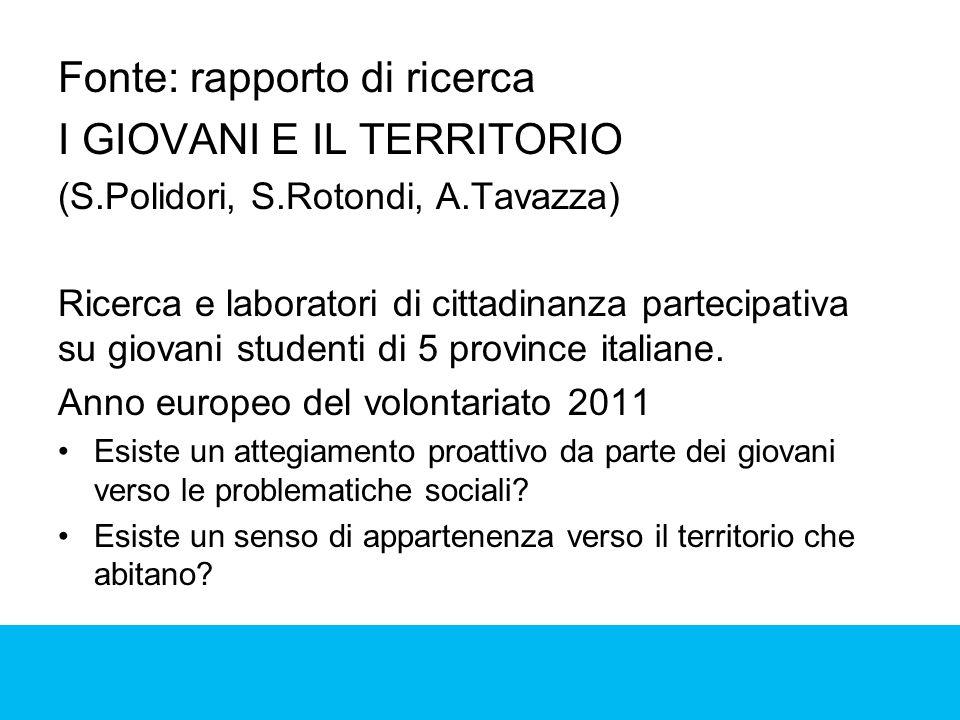 Fonte: rapporto di ricerca I GIOVANI E IL TERRITORIO (S.Polidori, S.Rotondi, A.Tavazza) Ricerca e laboratori di cittadinanza partecipativa su giovani