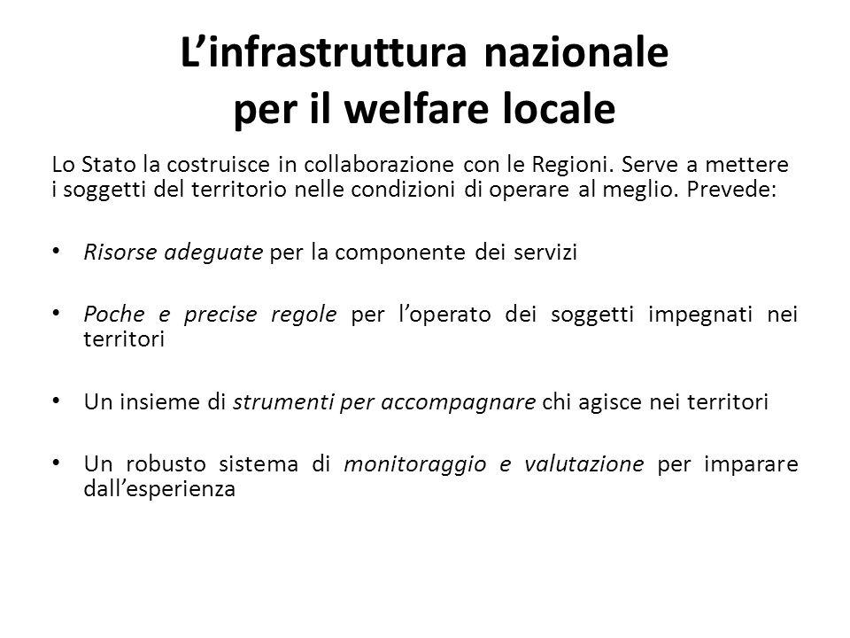 Linfrastruttura nazionale per il welfare locale Lo Stato la costruisce in collaborazione con le Regioni.