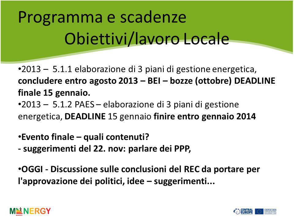 Programma e scadenze Obiettivi/lavoro Locale 2013 – 5.1.1 elaborazione di 3 piani di gestione energetica, concludere entro agosto 2013 – BEI – bozze (ottobre) DEADLINE finale 15 gennaio.