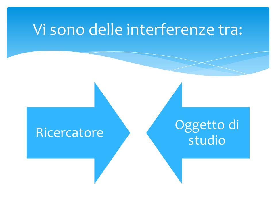 Ricercatore Oggetto di studio Vi sono delle interferenze tra: