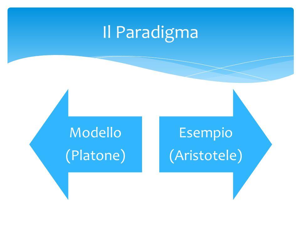 Modello (Platone) Esempio (Aristotele) Il Paradigma