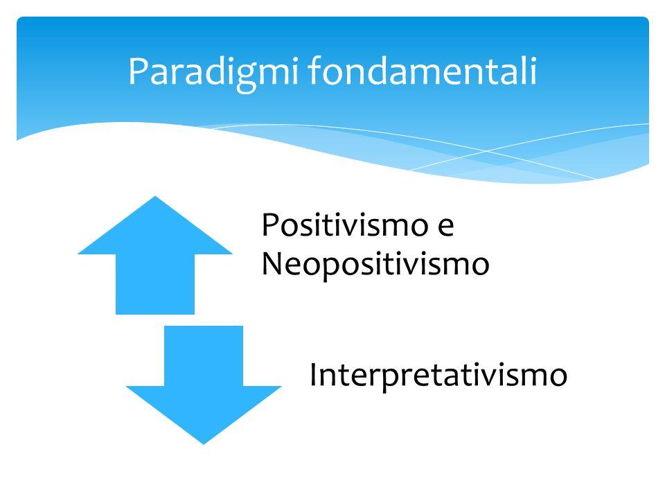 Positivismo e Neopositivismo Interpretativismo Paradigmi fondamentali