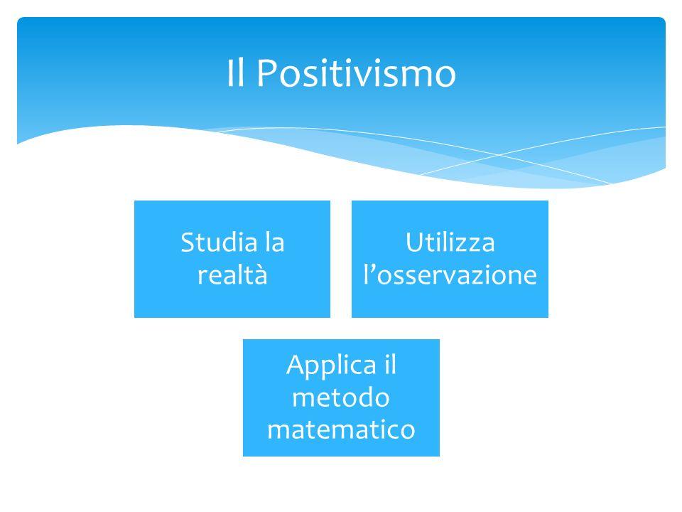 Studia la realtà Utilizza losservazione Applica il metodo matematico Il Positivismo