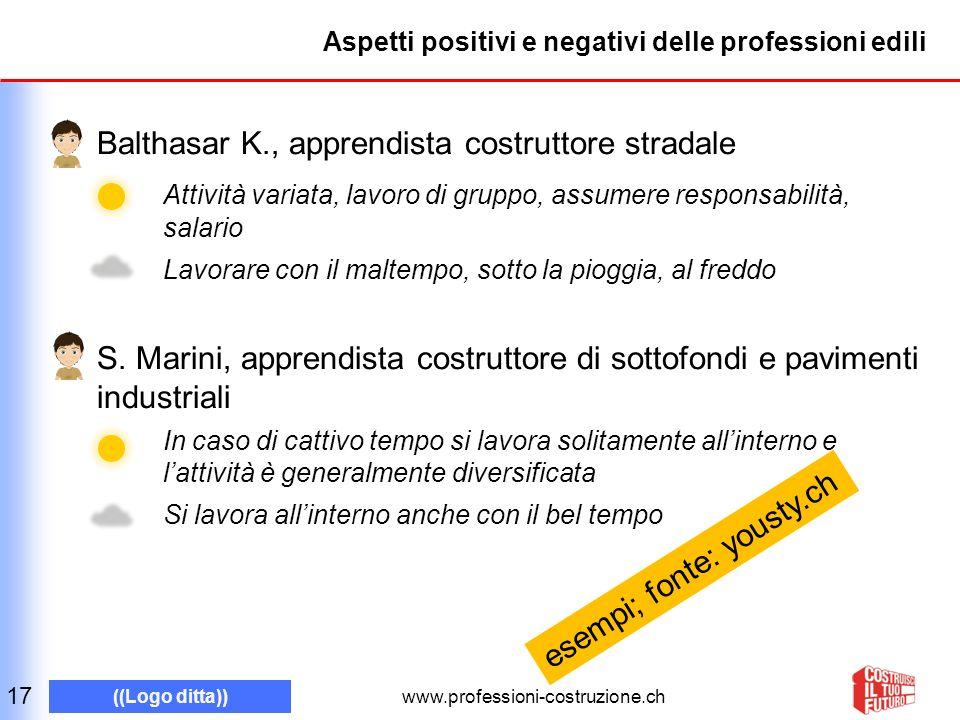 www.professioni-costruzione.ch ((Logo ditta)) Aspetti positivi e negativi delle professioni edili Balthasar K., apprendista costruttore stradale Attiv