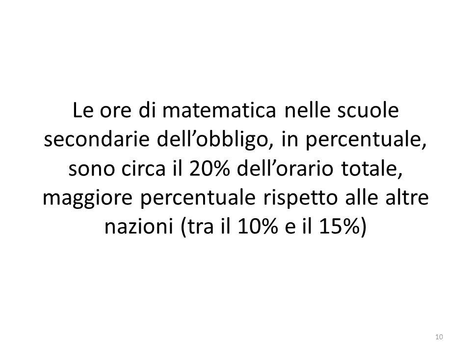 Le ore di matematica nelle scuole secondarie dellobbligo, in percentuale, sono circa il 20% dellorario totale, maggiore percentuale rispetto alle altre nazioni (tra il 10% e il 15%) 10