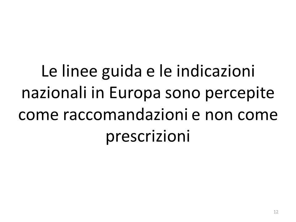 Le linee guida e le indicazioni nazionali in Europa sono percepite come raccomandazioni e non come prescrizioni 12