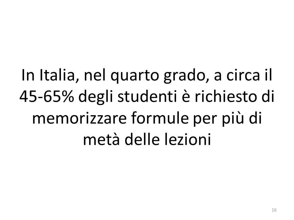 In Italia, nel quarto grado, a circa il 45-65% degli studenti è richiesto di memorizzare formule per più di metà delle lezioni 16