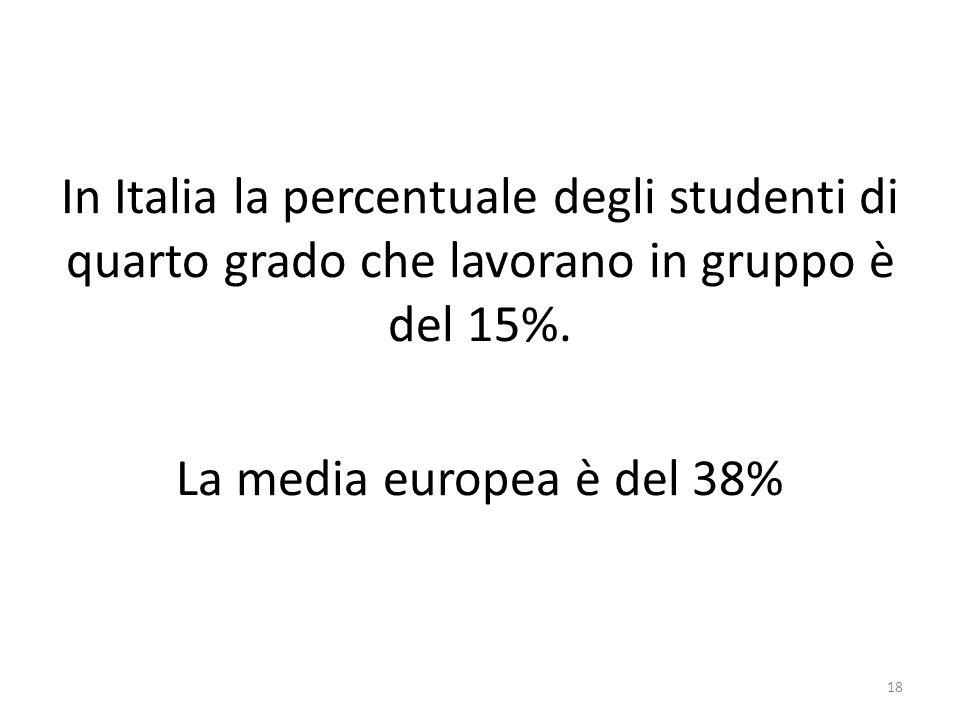 In Italia la percentuale degli studenti di quarto grado che lavorano in gruppo è del 15%.