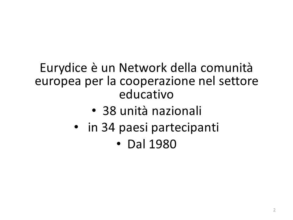 Eurydice è un Network della comunità europea per la cooperazione nel settore educativo 38 unità nazionali in 34 paesi partecipanti Dal 1980 2