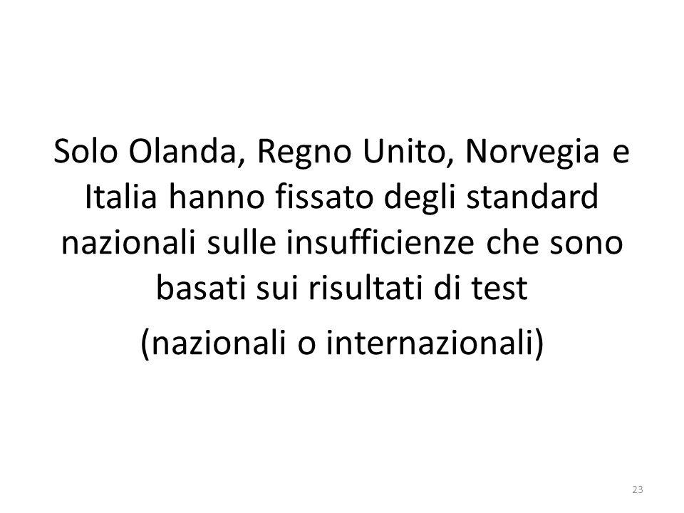 Solo Olanda, Regno Unito, Norvegia e Italia hanno fissato degli standard nazionali sulle insufficienze che sono basati sui risultati di test (nazionali o internazionali) 23