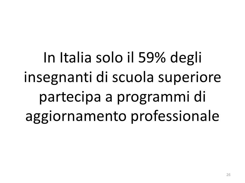 In Italia solo il 59% degli insegnanti di scuola superiore partecipa a programmi di aggiornamento professionale 26