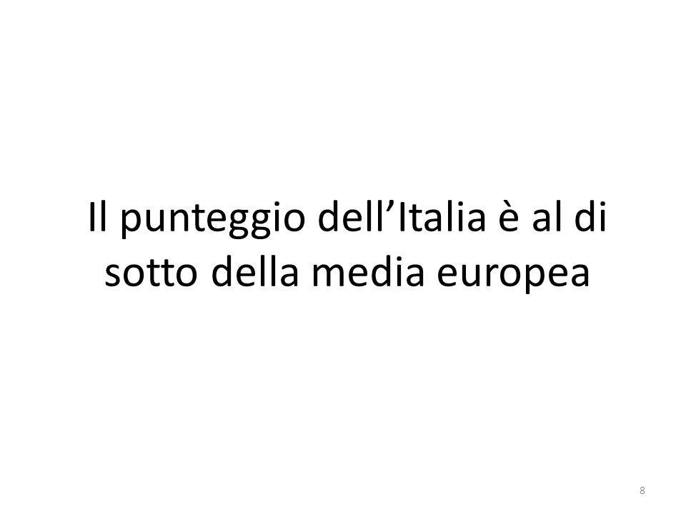 Il punteggio dellItalia è al di sotto della media europea 8