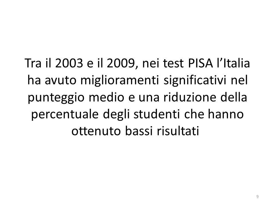 Tra il 2003 e il 2009, nei test PISA lItalia ha avuto miglioramenti significativi nel punteggio medio e una riduzione della percentuale degli studenti che hanno ottenuto bassi risultati 9