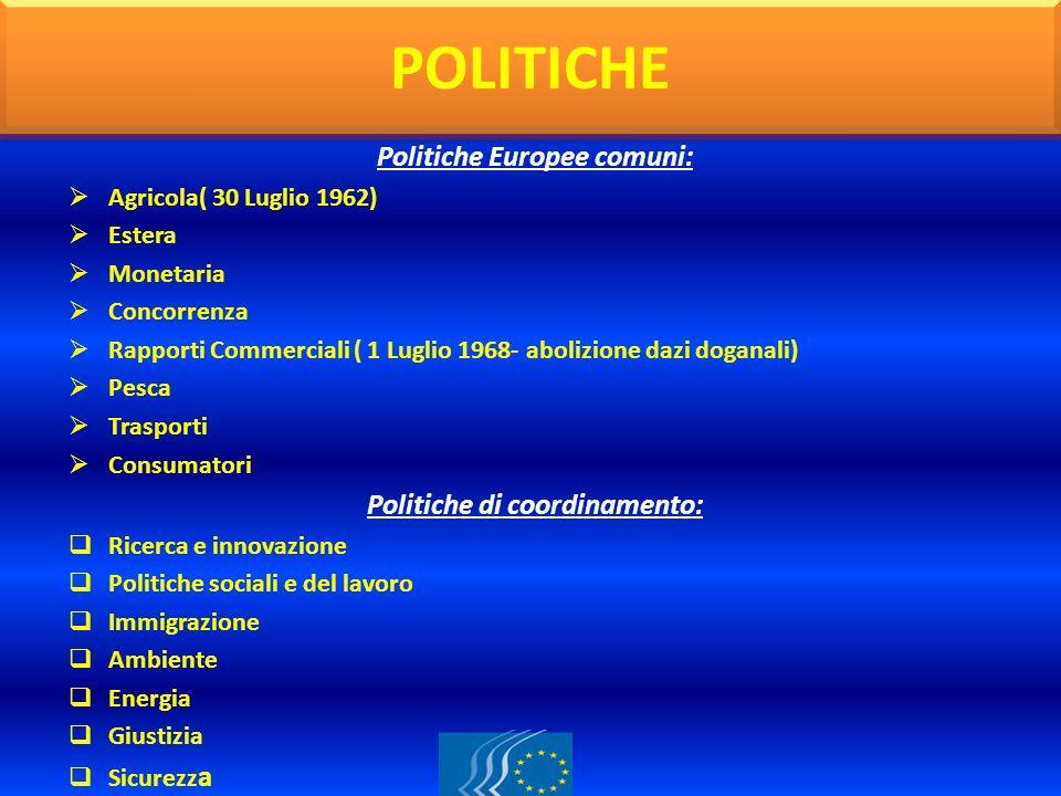 POLITICHE Politiche Europee comuni: Agricola( 30 Luglio 1962) Estera Monetaria Concorrenza Rapporti Commerciali ( 1 Luglio 1968- abolizione dazi dogan