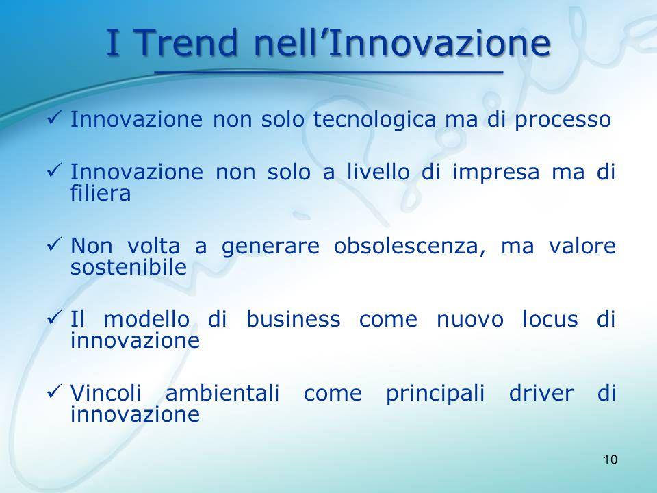 I Trend nellInnovazione Innovazione non solo tecnologica ma di processo Innovazione non solo a livello di impresa ma di filiera Non volta a generare o