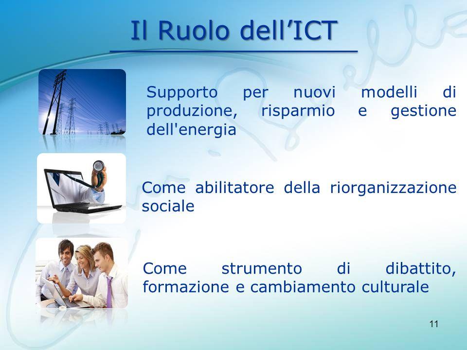 Il Ruolo dellICT 11 Supporto per nuovi modelli di produzione, risparmio e gestione dell'energia Come abilitatore della riorganizzazione sociale Come s