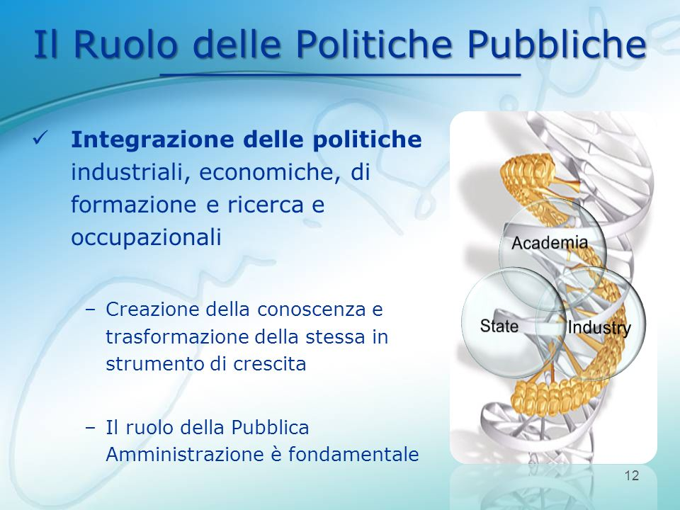 Il Ruolo delle Politiche Pubbliche Integrazione delle politiche industriali, economiche, di formazione e ricerca e occupazionali –Creazione della cono