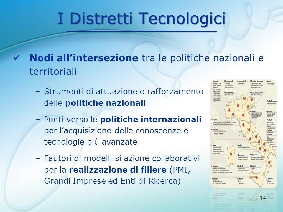 I Distretti Tecnologici Nodi allintersezione tra le politiche nazionali e territoriali 14 –Strumenti di attuazione e rafforzamento delle politiche naz