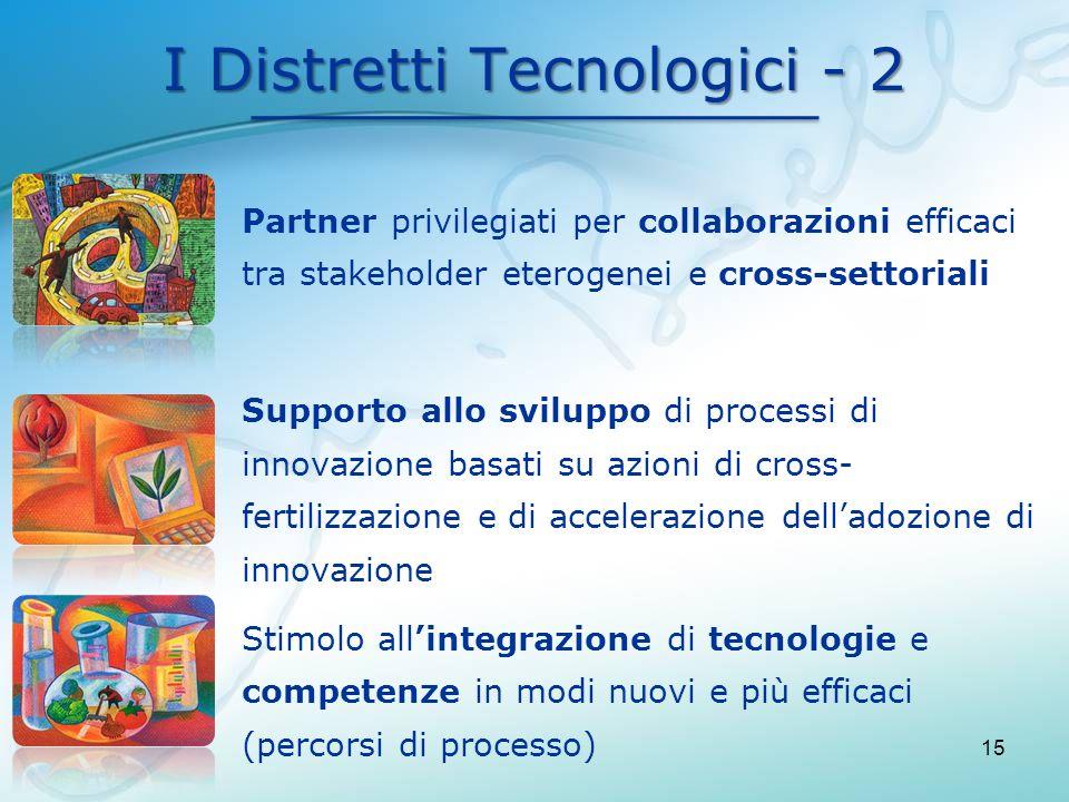 I Distretti Tecnologici - 2 Partner privilegiati per collaborazioni efficaci tra stakeholder eterogenei e cross-settoriali Supporto allo sviluppo di p