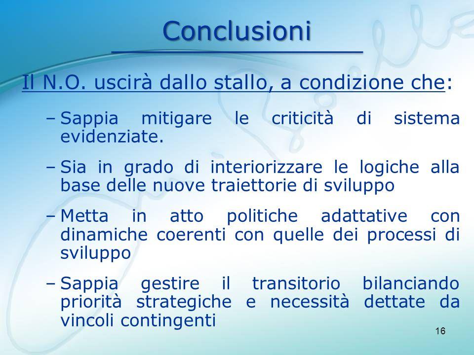 Conclusioni 16 Il N.O. uscirà dallo stallo, a condizione che: –Sappia mitigare le criticità di sistema evidenziate. –Sia in grado di interiorizzare le