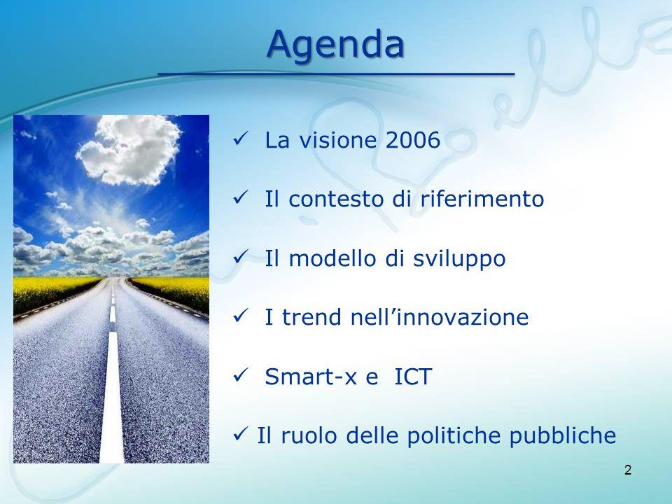 Agenda La visione 2006 Il contesto di riferimento Il modello di sviluppo I trend nellinnovazione Smart-x e ICT Il ruolo delle politiche pubbliche 2