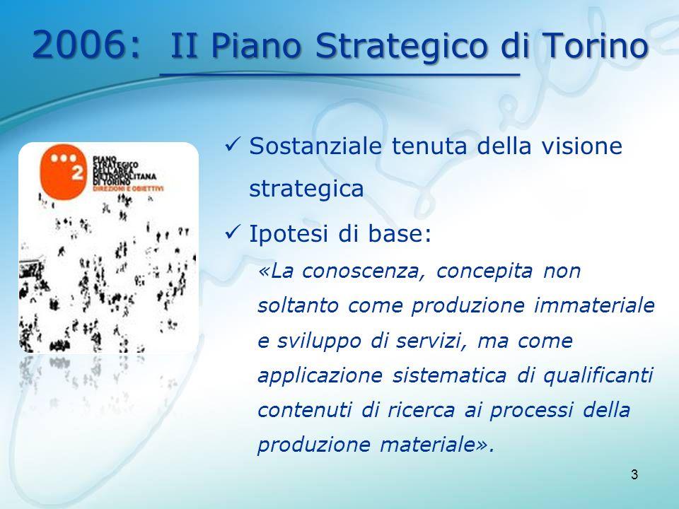 2006: II Piano Strategico di Torino Sostanziale tenuta della visione strategica Ipotesi di base: «La conoscenza, concepita non soltanto come produzion