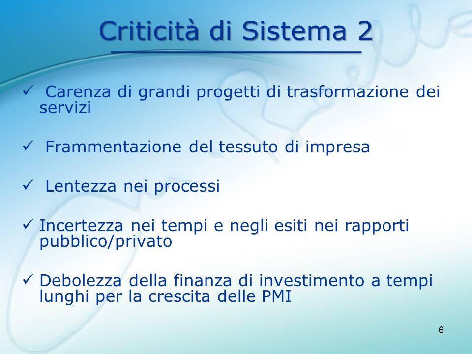 Criticità di Sistema 2 Carenza di grandi progetti di trasformazione dei servizi Frammentazione del tessuto di impresa Lentezza nei processi Incertezza
