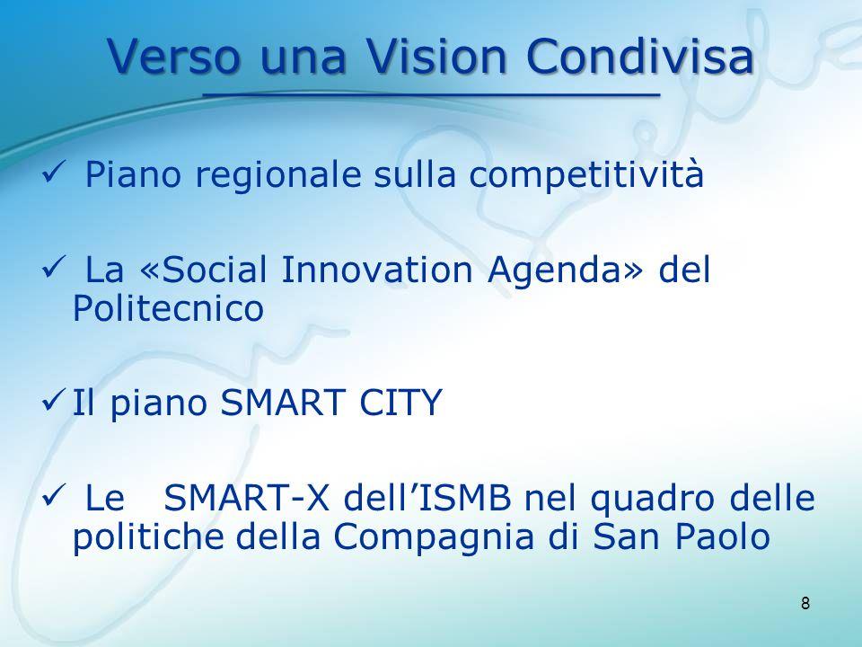 Verso una Vision Condivisa Piano regionale sulla competitività La «Social Innovation Agenda» del Politecnico Il piano SMART CITY Le SMART-X dellISMB n